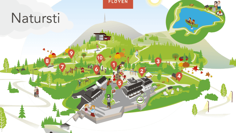 Natursti på Fløyen, for liten og for stor